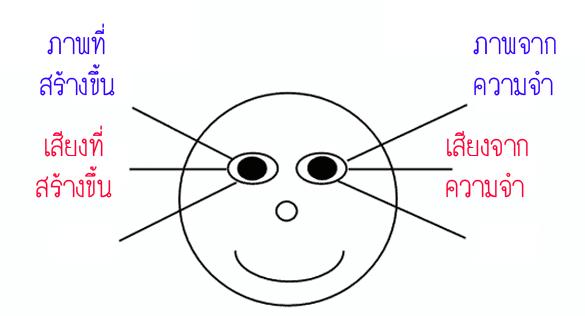 EyePatternChart